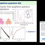 WEBINAR SỐ 02 : Nguồn photon đơn và ứng dụng của nó cho thí nghiệm lượng tử và cho truyền thông lượng tử trong tương lai